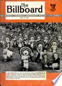May 15, 1948