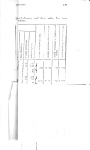 Page iii
