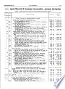 U.S. Exports Pdf/ePub eBook