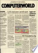 1988年3月21日