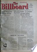 Feb 24, 1958