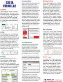 Excel Formulas Laminated Tip Card