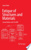 Fatigue of Structures and Materials Book
