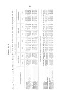 Annual Report of the Auditor of State of the State of Indiana  Year     Insurance Department