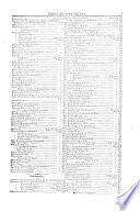 Southern Cultivator Book