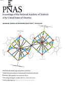 Supramolecular Chemistry and Self assembly