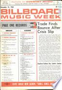 10 Nov 1962
