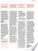 Business Week  , Ausgaben 4098-4105