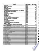 Arapaho National Forest  N F    Roosevelt National Forest  N F    Lakewood Raw Water Pipeline