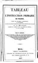 Tableau de l'instruction primaire en France