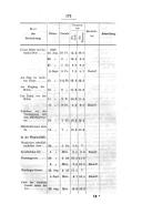 179. oldal