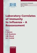 Laboratory Correlates of Immunity to Influenza