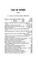 Bulletin de la Société des Sciences Naturelles de Neuchâtel