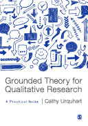 Grounded Theory for Qualitative Research