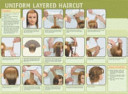 Milady s Standard Cosmetology Procedure Posters Set
