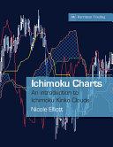 Ichimoku Charts