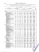 Fifteenth Census of the United States, 1930, Distribution, Volume I, Retail Distribution, Part II, Reports by States, Alabama-New Hampshire