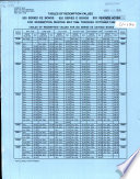 Tables of Redemption Values for  50 Series EE and  25 Series E Savings Bonds from Redemption Month     Through Redemption Month