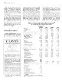 Grant S Interest Rate Observer