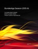 Bundesliga 2015-16