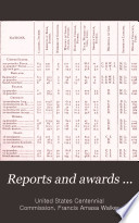 Reports And Awards