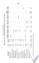 Department of Transportation and Related Agencies Appropriations for 1970