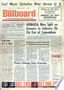 Jun 29, 1963
