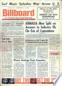 29 juni 1963