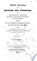 Bildliche Darstellung des Systems der Tonarten
