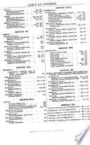 Year book of Australia