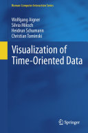 Visualization of Time Oriented Data