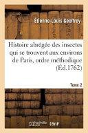 Histoire Abregee Des Insectes Qui Se Trouvent Aux Environs de Paris