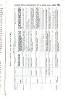 Page A-11