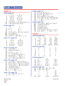Math, Grade 5: Grade 5 - Thomas Richards, Spectrum ...