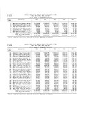 U S  Foreign Trade Highlights