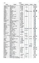 The Mechanic s Magazine  Museum  Register  Journal and Gazette  Volume 36