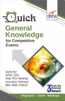 Quick General Awareness for Competitive Exams
