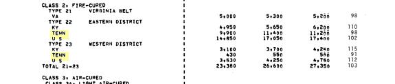 Page B-13