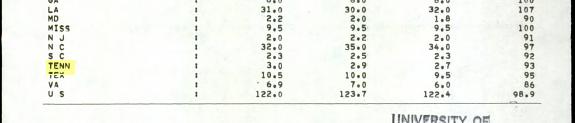 Page B-17