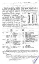 Board of Trade Labour Gazette