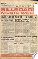 3. Apr. 1961