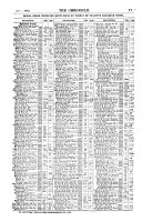 The Commercial and Financial Chronicle