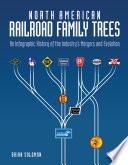 North American Railroad Family Trees