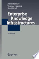 Enterprise Knowledge Infrastructures