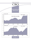 Federal Debt and Interest Costs
