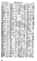 The Commercial   Financial Chronicle  Bankers  Gazette  Commercial Times  Railway Monitor  and Insurance Journal