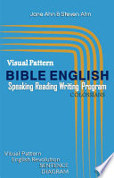 Visual Pattern COLOSSIANS BIBLE ENGLISH Speaking Fast Reading Logical Writing Program