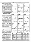 Latin American Weekly Report