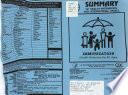 Summary of Health Information for International Travel