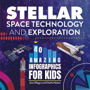 Stellar Space Technology and Exploration